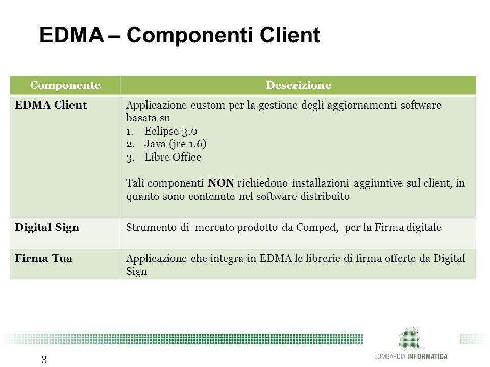 EDMA – Componenti Client ComponenteDescrizione EDMA ClientApplicazione custom per la gestione degli aggiornamenti software basata su 1.Eclipse 3.0 2.J