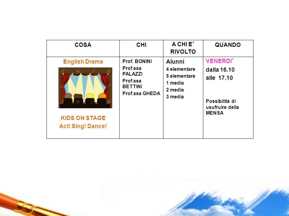 COSACHIA CHI E' RIVOLTO QUANDO English Drama KIDS ON STAGE Act! Sing! Dance! Prof. BONINI Prof.ssa PALAZZI Prof.ssa BETTINI Prof.ssa GHEDA Alunni 4 el