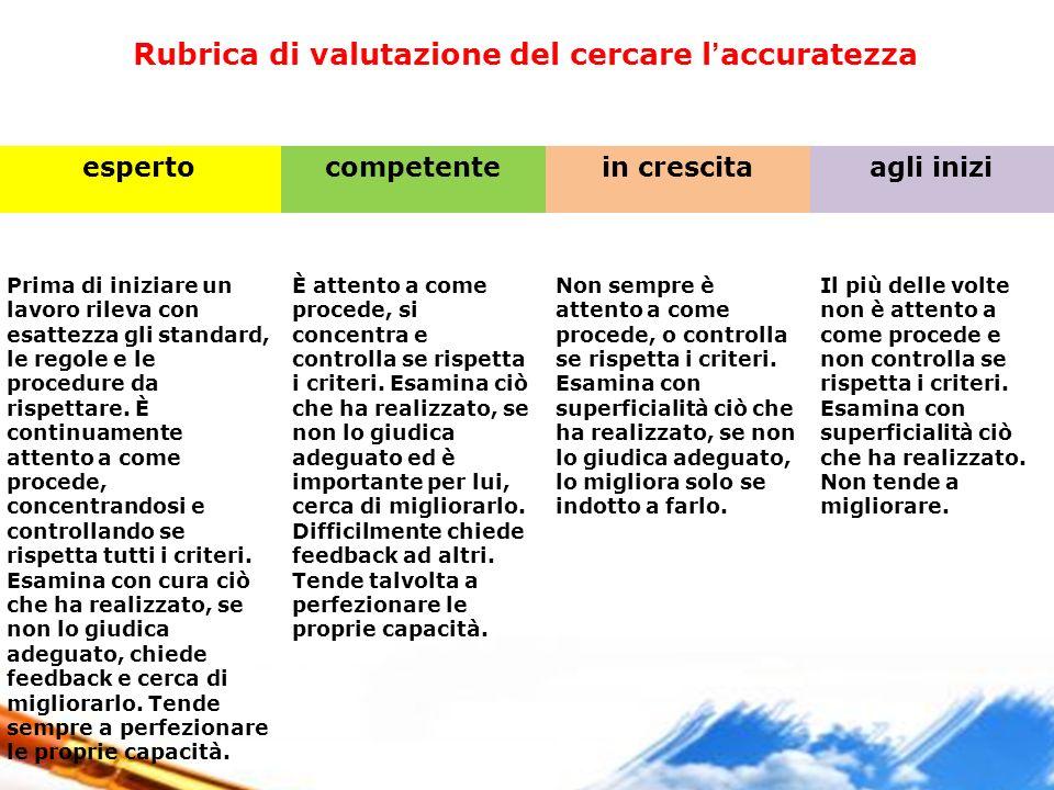 CRITERI DI VALUTAZIONE VALUTAZIONE attraverso le rubriche di valutazione della competenza concordate in sede di Collegio dei Docenti.
