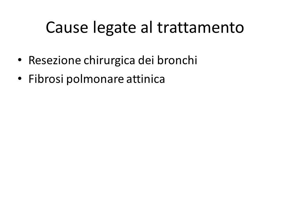 Cause legate al trattamento Resezione chirurgica dei bronchi Fibrosi polmonare attinica
