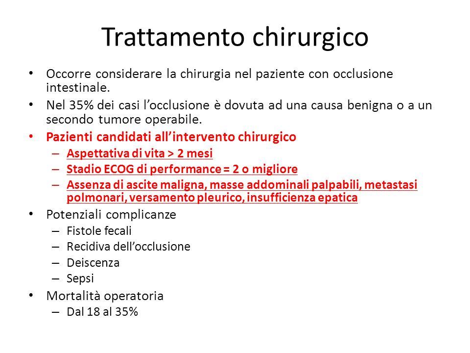Trattamento chirurgico Occorre considerare la chirurgia nel paziente con occlusione intestinale. Nel 35% dei casi l'occlusione è dovuta ad una causa b
