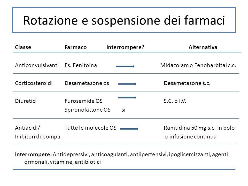 Rotazione e sospensione dei farmaci ClasseFarmaco Interrompere?Alternativa AnticonvulsivantiEs. Fenitoina Midazolam o Fenobarbital s.c. Corticosteroid