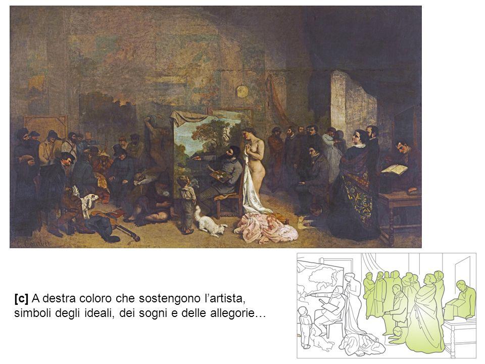 [c] A destra coloro che sostengono l'artista, simboli degli ideali, dei sogni e delle allegorie…