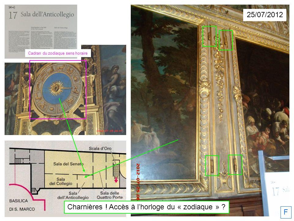 F Charnières ! Accès à l'horloge du « zodiaque » Cadran du zodiaque sens horaire 25/07/2012