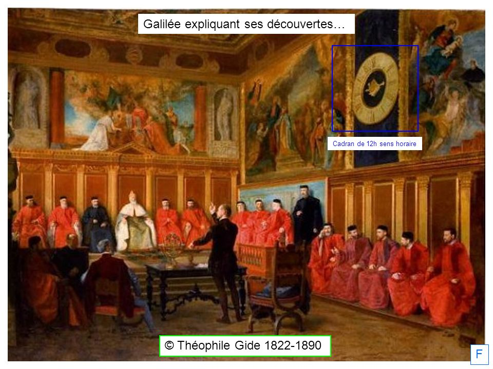 F © Théophile Gide 1822-1890 Galilée expliquant ses découvertes… Cadran de 12h sens horaire