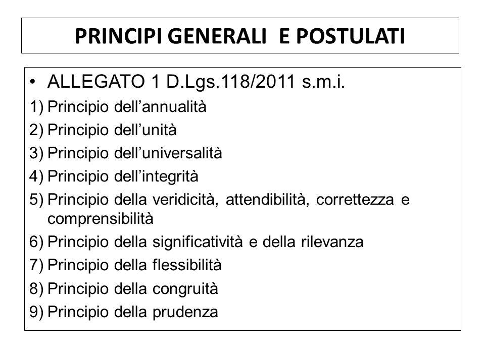ALLEGATO 1 D.Lgs.118/2011 s.m.i.