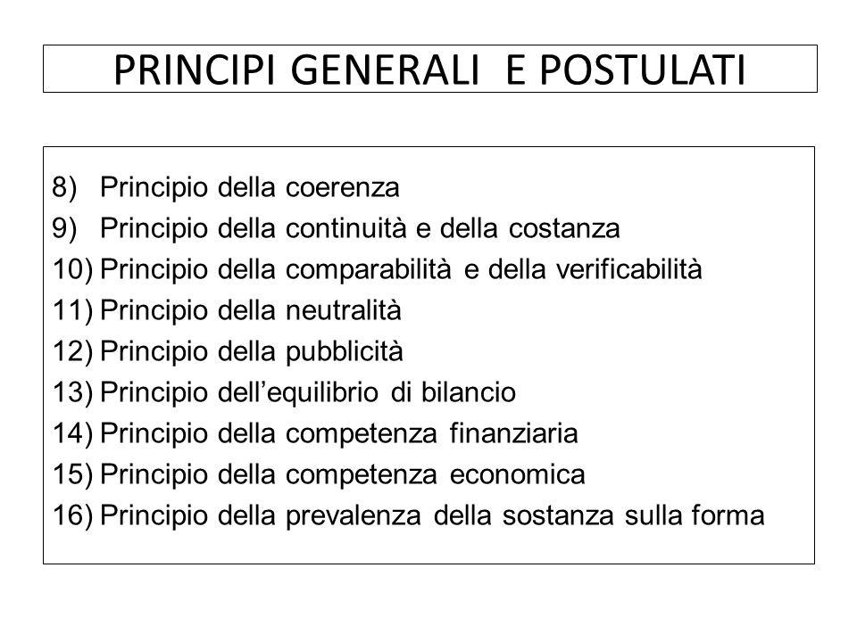 8)Principio della coerenza 9)Principio della continuità e della costanza 10)Principio della comparabilità e della verificabilità 11)Principio della neutralità 12)Principio della pubblicità 13)Principio dell'equilibrio di bilancio 14)Principio della competenza finanziaria 15)Principio della competenza economica 16)Principio della prevalenza della sostanza sulla forma PRINCIPI GENERALI E POSTULATI