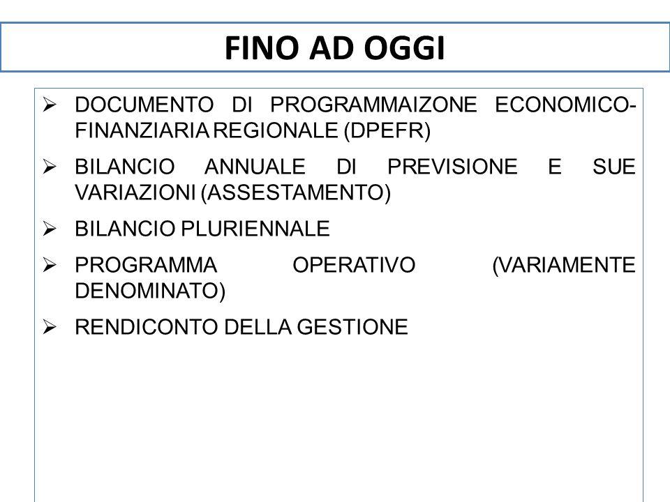  DOCUMENTO DI PROGRAMMAIZONE ECONOMICO- FINANZIARIA REGIONALE (DPEFR)  BILANCIO ANNUALE DI PREVISIONE E SUE VARIAZIONI (ASSESTAMENTO)  BILANCIO PLURIENNALE  PROGRAMMA OPERATIVO (VARIAMENTE DENOMINATO)  RENDICONTO DELLA GESTIONE FINO AD OGGI