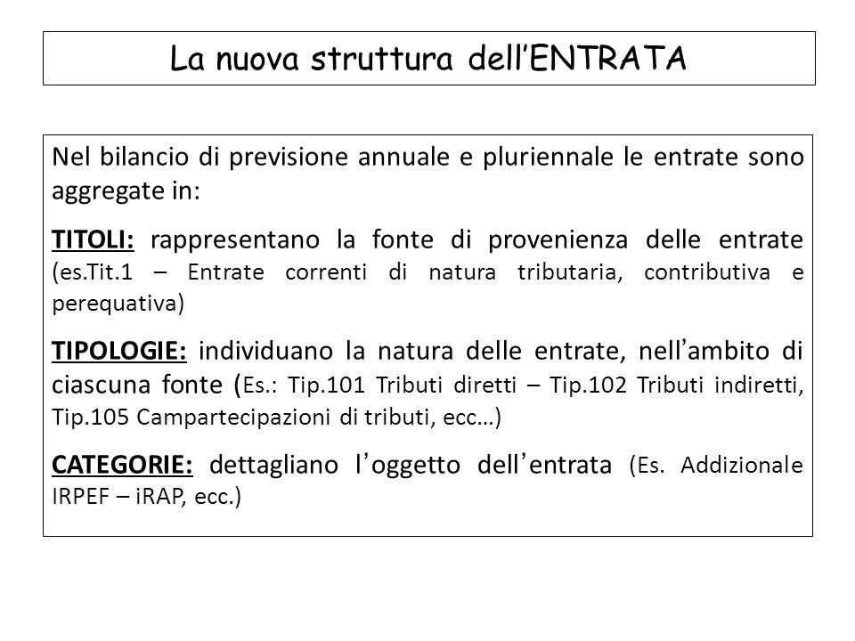 Nel bilancio di previsione annuale e pluriennale le entrate sono aggregate in: TITOLI: rappresentano la fonte di provenienza delle entrate (es.Tit.1 –