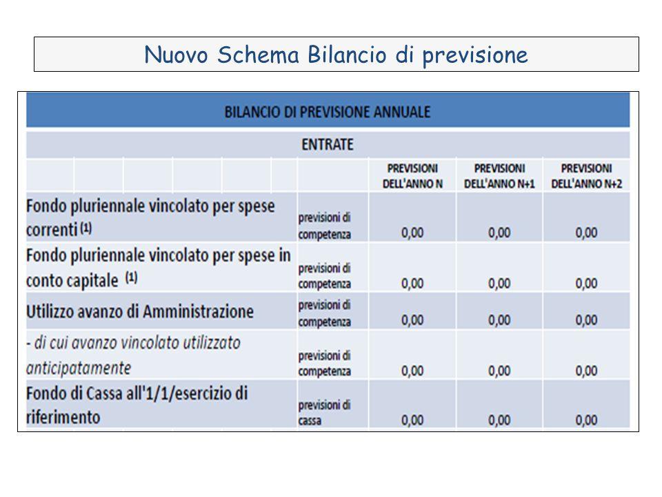 Nuovo Schema Bilancio di previsione