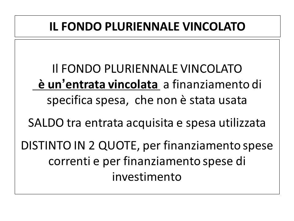 Il FONDO PLURIENNALE VINCOLATO è un'entrata vincolata a finanziamento di specifica spesa, che non è stata usata SALDO tra entrata acquisita e spesa utilizzata DISTINTO IN 2 QUOTE, per finanziamento spese correnti e per finanziamento spese di investimento IL FONDO PLURIENNALE VINCOLATO