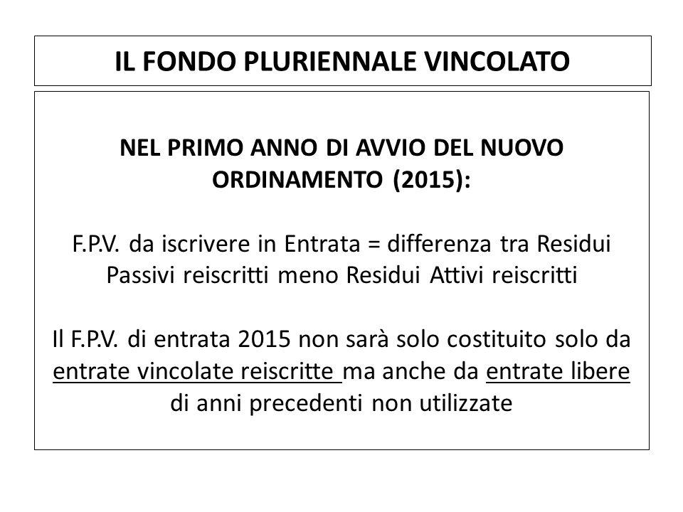 NEL PRIMO ANNO DI AVVIO DEL NUOVO ORDINAMENTO (2015): F.P.V.