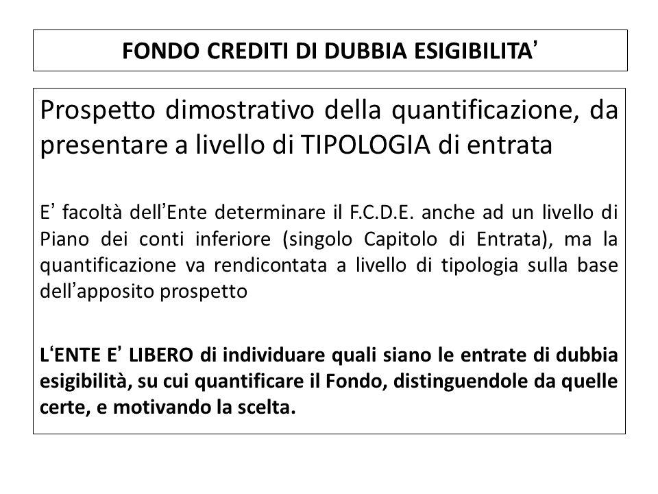 Prospetto dimostrativo della quantificazione, da presentare a livello di TIPOLOGIA di entrata E' facoltà dell'Ente determinare il F.C.D.E.