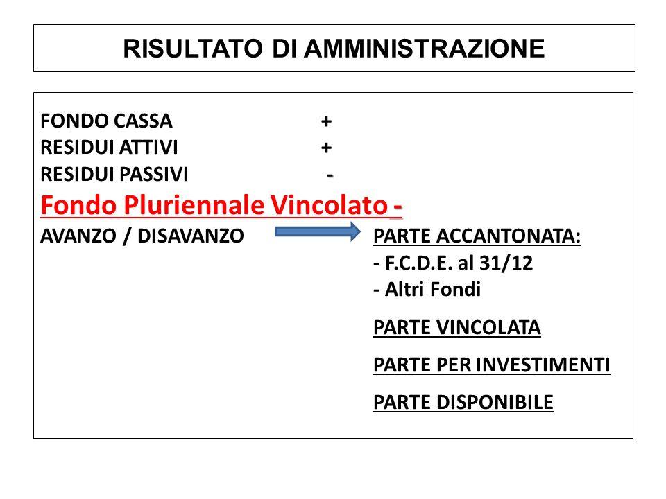 FONDO CASSA + RESIDUI ATTIVI + - RESIDUI PASSIVI - - Fondo Pluriennale Vincolato - AVANZO / DISAVANZO PARTE ACCANTONATA: - F.C.D.E.