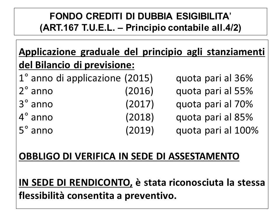 Applicazione graduale del principio agli stanziamenti del Bilancio di previsione: 1° anno di applicazione (2015) quota pari al 36% 2° anno (2016) quot