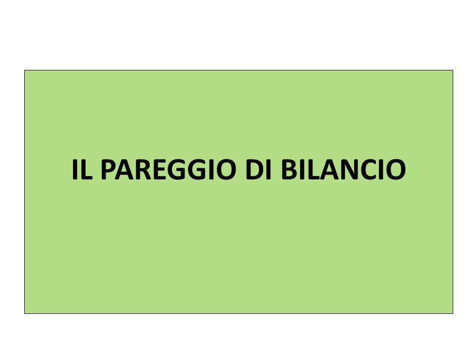 IL PAREGGIO DI BILANCIO