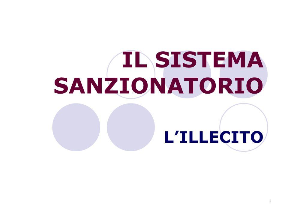 1 IL SISTEMA SANZIONATORIO L'ILLECITO