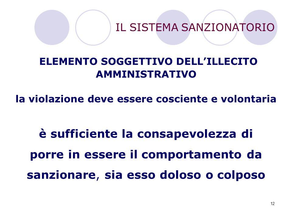 12 IL SISTEMA SANZIONATORIO ELEMENTO SOGGETTIVO DELL'ILLECITO AMMINISTRATIVO la violazione deve essere cosciente e volontaria è sufficiente la consape