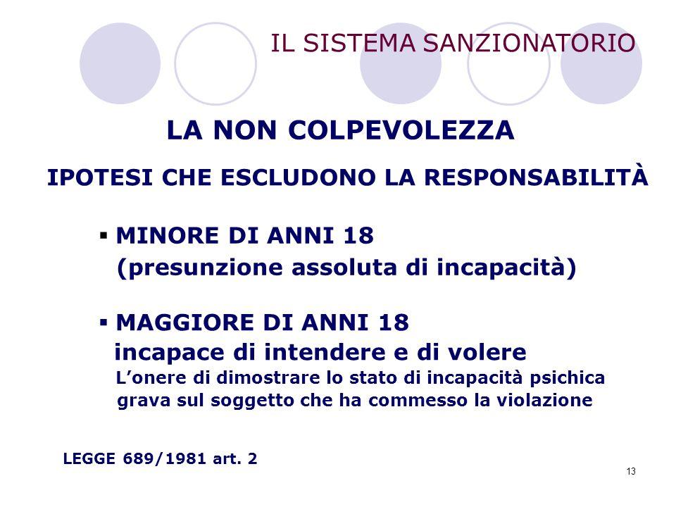 13 LA NON COLPEVOLEZZA IPOTESI CHE ESCLUDONO LA RESPONSABILITÀ  MINORE DI ANNI 18 (presunzione assoluta di incapacità)  MAGGIORE DI ANNI 18 incapace