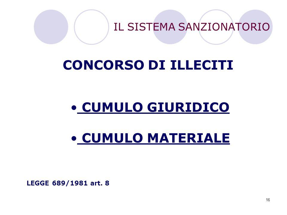 16 IL SISTEMA SANZIONATORIO CONCORSO DI ILLECITI CUMULO GIURIDICO CUMULO MATERIALE LEGGE 689/1981 art. 8