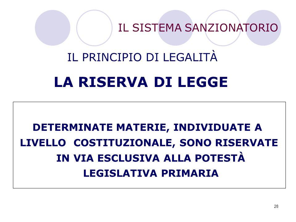 28 IL PRINCIPIO DI LEGALITÀ LA RISERVA DI LEGGE DETERMINATE MATERIE, INDIVIDUATE A LIVELLO COSTITUZIONALE, SONO RISERVATE IN VIA ESCLUSIVA ALLA POTEST