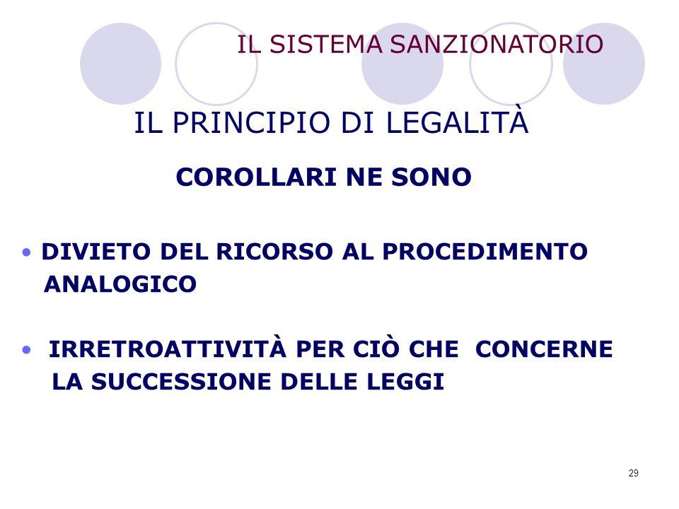 29 IL PRINCIPIO DI LEGALITÀ DIVIETO DEL RICORSO AL PROCEDIMENTO ANALOGICO IRRETROATTIVITÀ PER CIÒ CHE CONCERNE LA SUCCESSIONE DELLE LEGGI COROLLARI NE