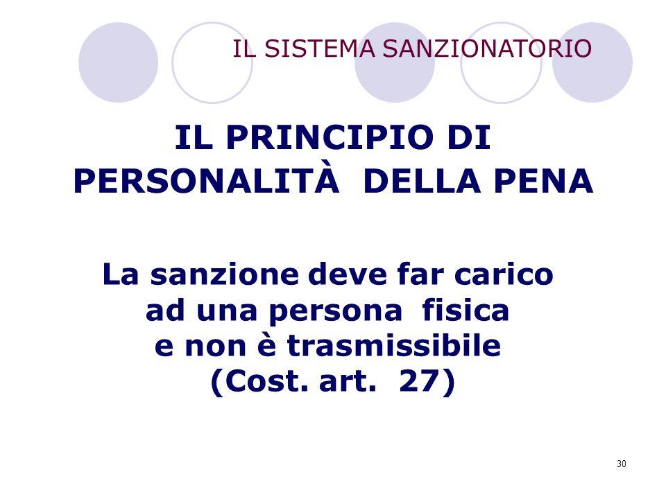 30 IL PRINCIPIO DI PERSONALITÀ DELLA PENA La sanzione deve far carico ad una persona fisica e non è trasmissibile (Cost. art. 27) IL SISTEMA SANZIONAT