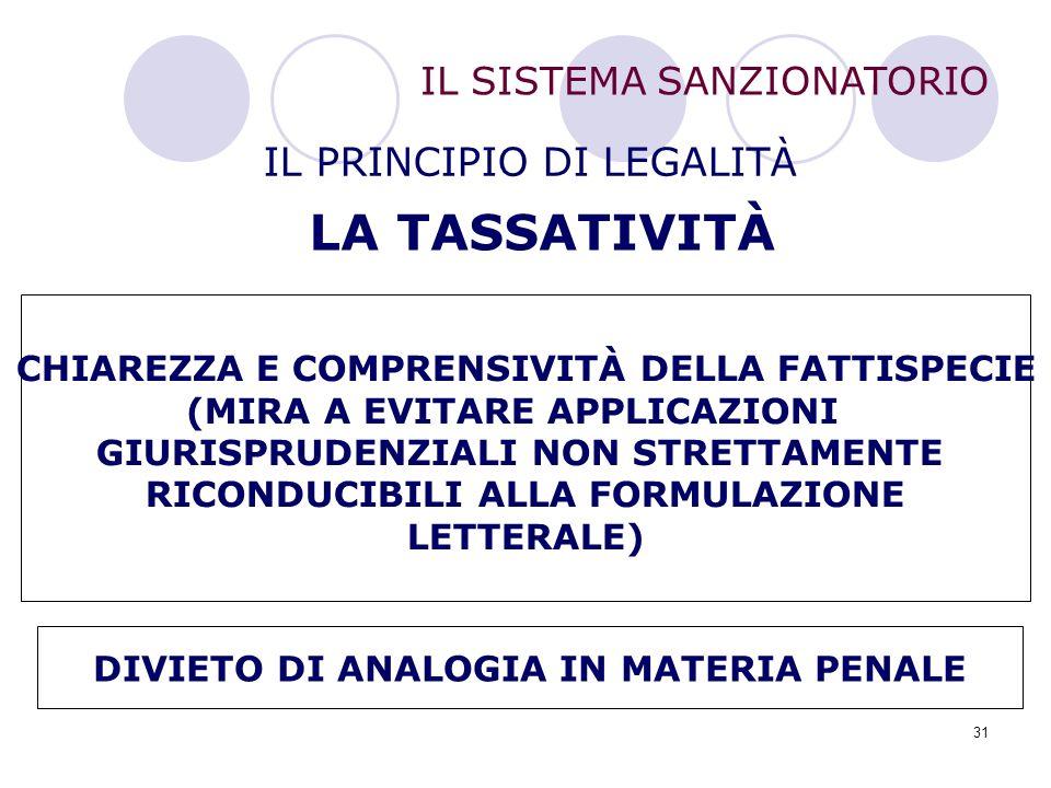 31 IL PRINCIPIO DI LEGALITÀ LA TASSATIVITÀ CHIAREZZA E COMPRENSIVITÀ DELLA FATTISPECIE (MIRA A EVITARE APPLICAZIONI GIURISPRUDENZIALI NON STRETTAMENTE
