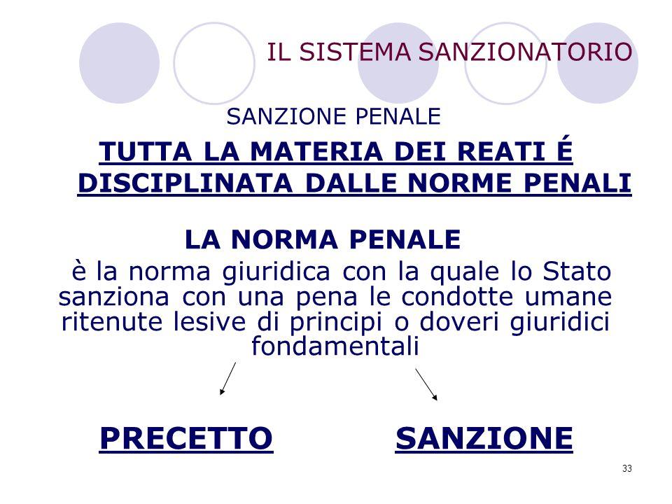 33 LA NORMA PENALE è la norma giuridica con la quale lo Stato sanziona con una pena le condotte umane ritenute lesive di principi o doveri giuridici f