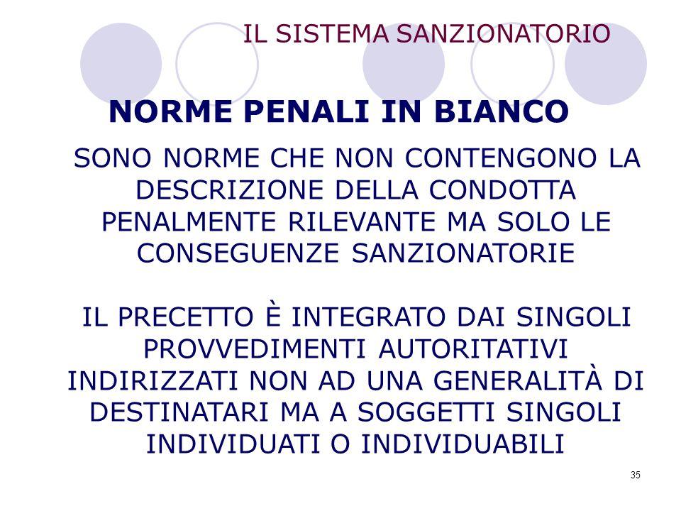 35 IL SISTEMA SANZIONATORIO NORME PENALI IN BIANCO SONO NORME CHE NON CONTENGONO LA DESCRIZIONE DELLA CONDOTTA PENALMENTE RILEVANTE MA SOLO LE CONSEGU