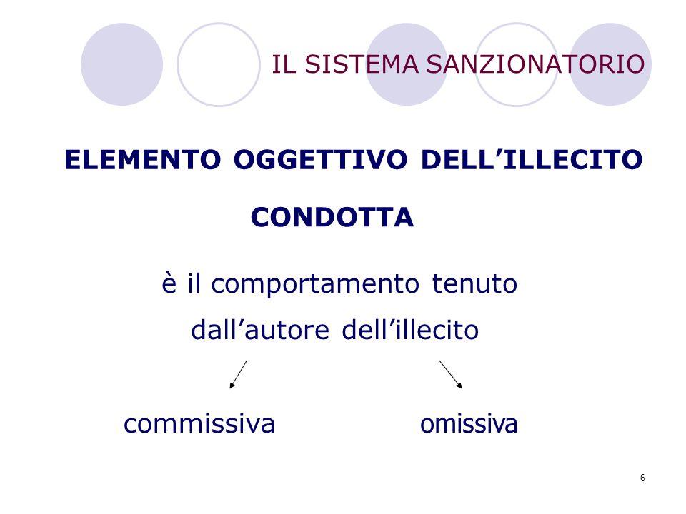 6 IL SISTEMA SANZIONATORIO ELEMENTO OGGETTIVO DELL'ILLECITO CONDOTTA è il comportamento tenuto dall'autore dell'illecito commissiva omissiva