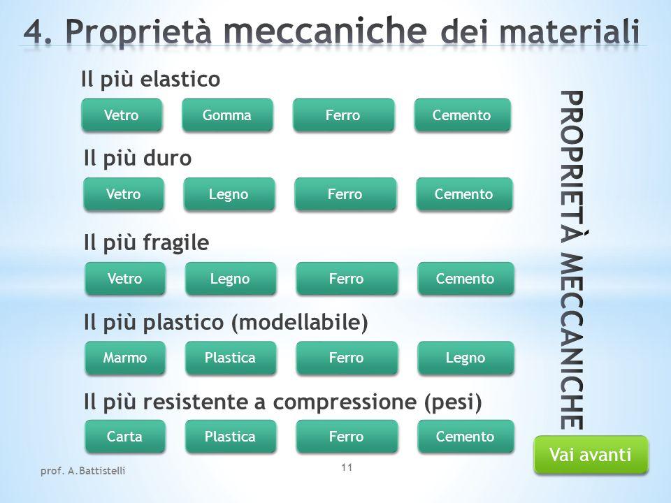 Il più elastico Il più duro Il più fragile Il più plastico (modellabile) Il più resistente a compressione (pesi) prof. A.Battistelli 11 Vetro Gomma Fe