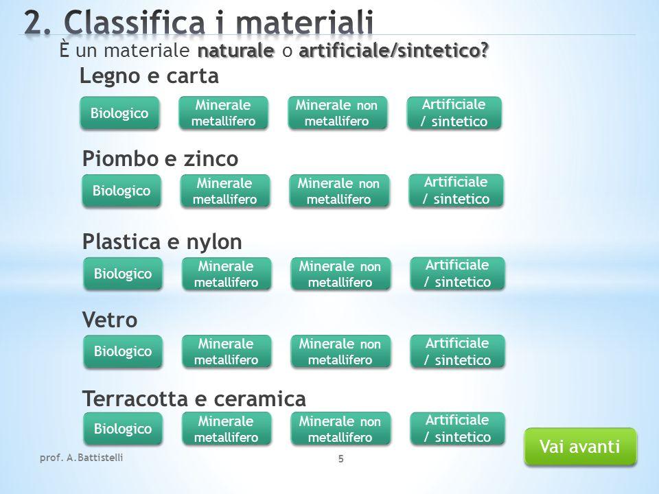 naturale artificiale/sintetico? È un materiale naturale o artificiale/sintetico? Legno e carta Piombo e zinco Plastica e nylon Vetro Terracotta e cera