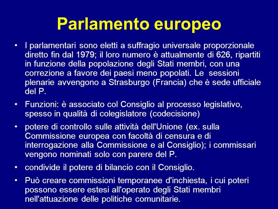 Parlamento europeo I parlamentari sono eletti a suffragio universale proporzionale diretto fin dal 1979; il loro numero è attualmente di 626, ripartiti in funzione della popolazione degli Stati membri, con una correzione a favore dei paesi meno popolati.
