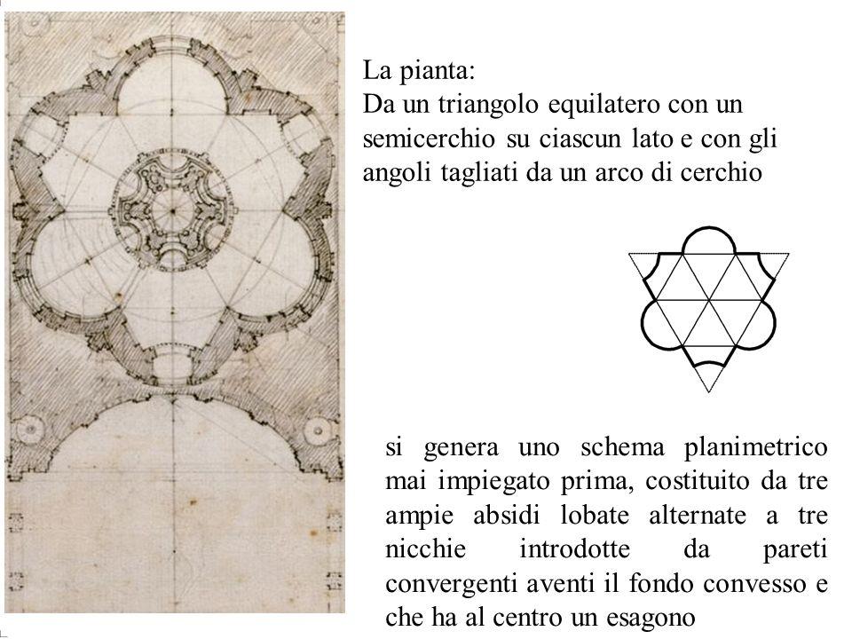 si genera uno schema planimetrico mai impiegato prima, costituito da tre ampie absidi lobate alternate a tre nicchie introdotte da pareti convergenti