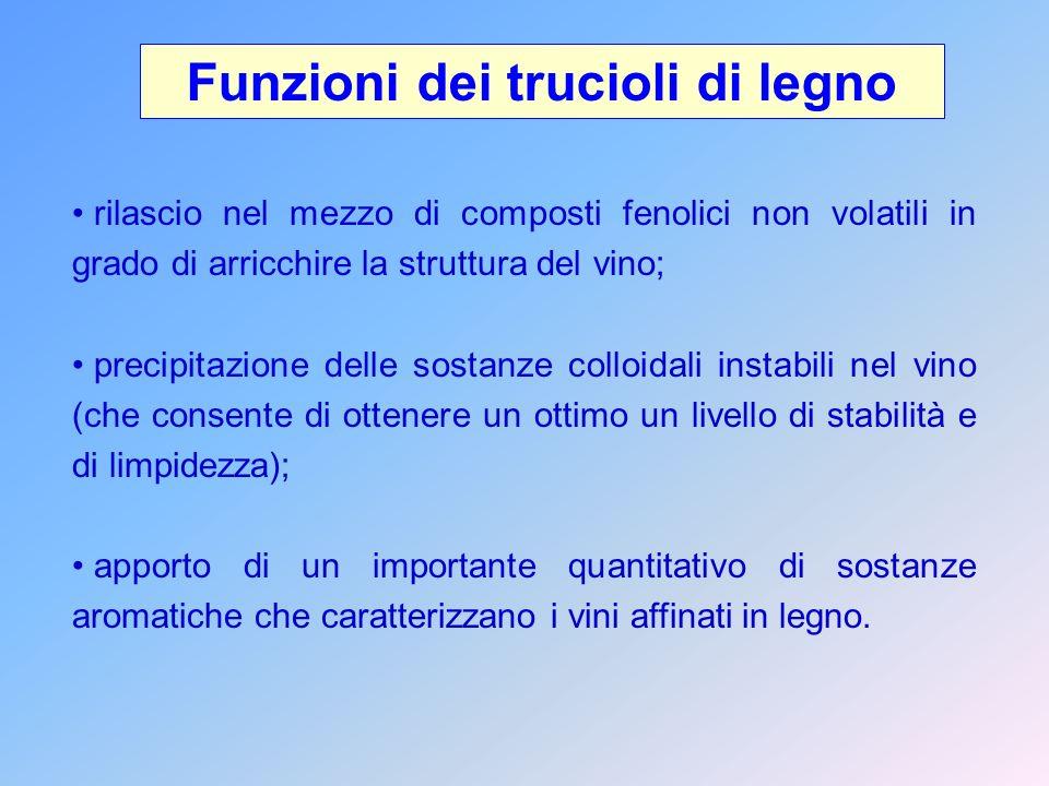 rilascio nel mezzo di composti fenolici non volatili in grado di arricchire la struttura del vino; precipitazione delle sostanze colloidali instabili