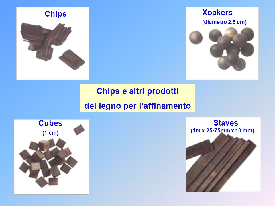 Staves (1m x 25-75mm x 10 mm) Xoakers (diametro 2,5 cm) Cubes (1 cm) Chips e altri prodotti del legno per l'affinamento Chips
