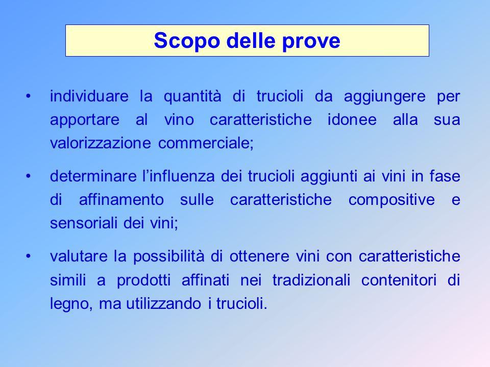 individuare la quantità di trucioli da aggiungere per apportare al vino caratteristiche idonee alla sua valorizzazione commerciale; determinare l'infl