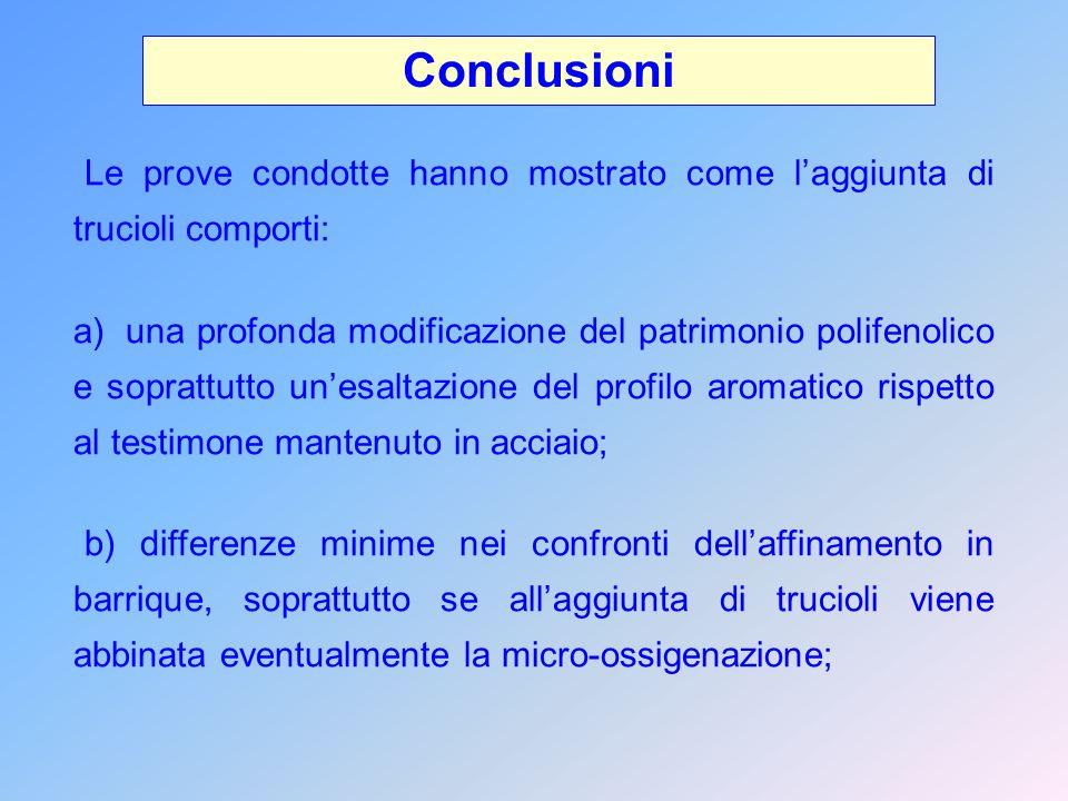 Conclusioni Le prove condotte hanno mostrato come l'aggiunta di trucioli comporti: a) una profonda modificazione del patrimonio polifenolico e sopratt