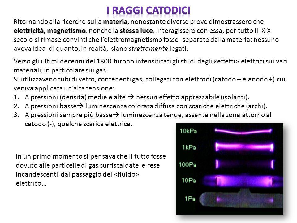 materia elettricitàmagnetismo stessa luce Ritornando alla ricerche sulla materia, nonostante diverse prove dimostrassero che elettricità, magnetismo,