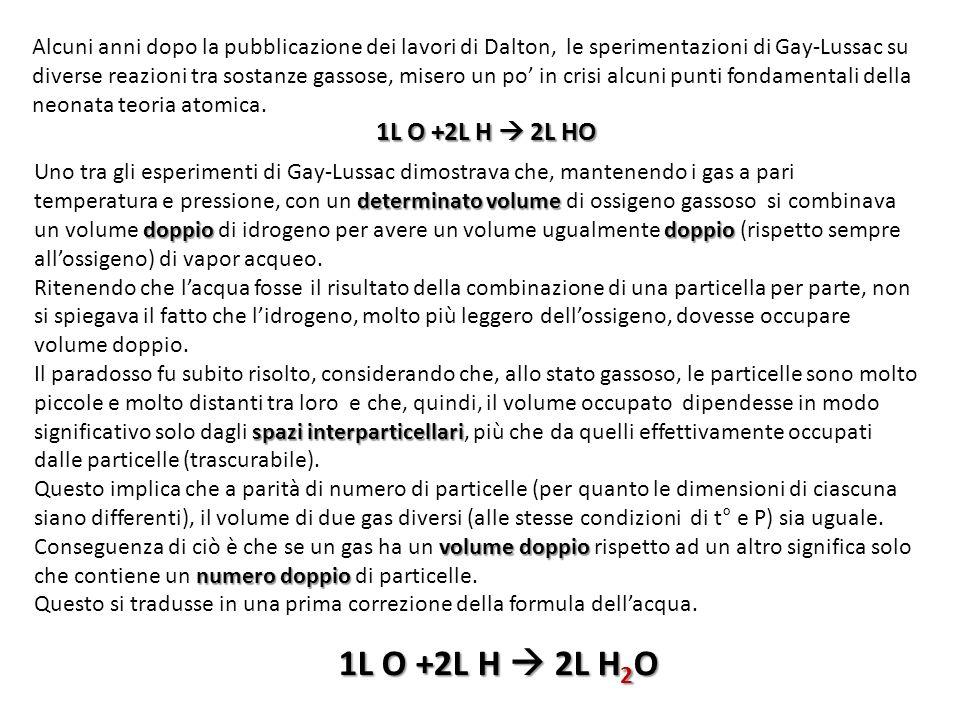 Alcuni anni dopo la pubblicazione dei lavori di Dalton, le sperimentazioni di Gay-Lussac su diverse reazioni tra sostanze gassose, misero un po' in cr