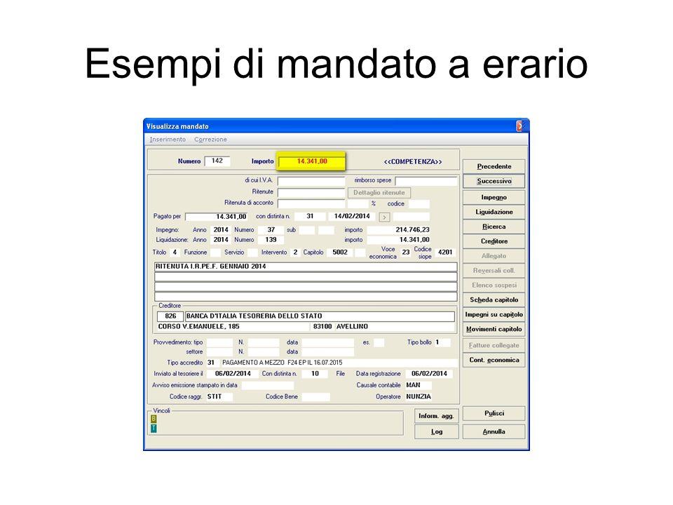 Informazioni aggiuntive mandato