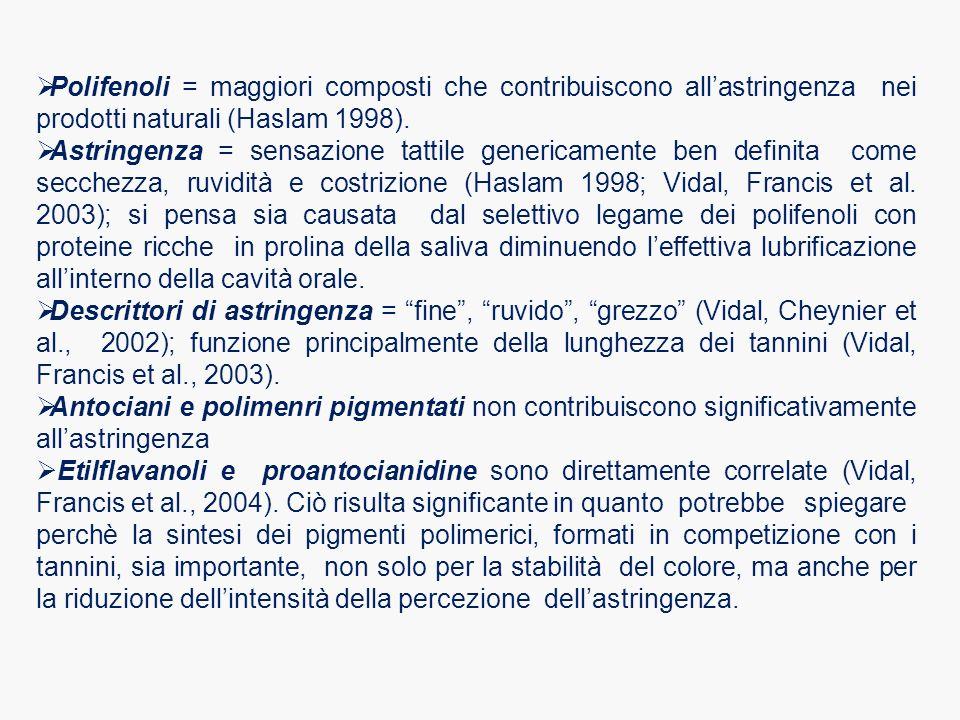 Polifenoli = maggiori composti che contribuiscono all'astringenza nei prodotti naturali (Haslam 1998).  Astringenza = sensazione tattile genericame