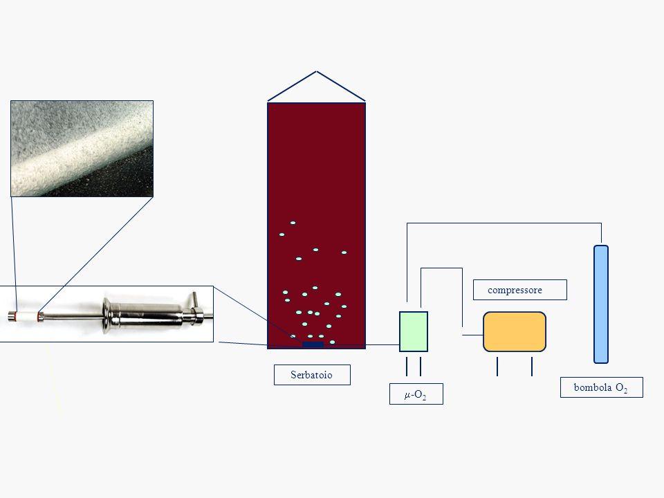 Serbatoio  -O 2 compressore bombola O 2