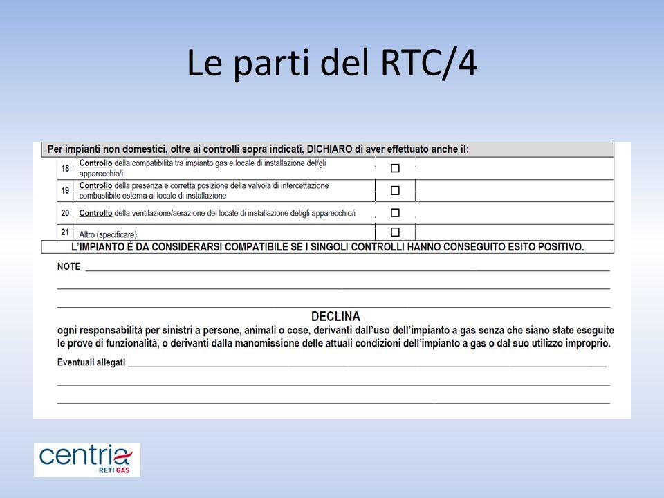 Le parti del RTC/4
