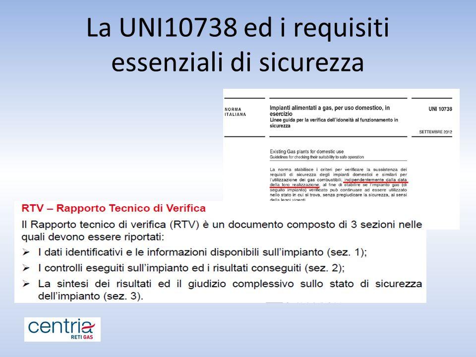 La UNI10738 ed i requisiti essenziali di sicurezza