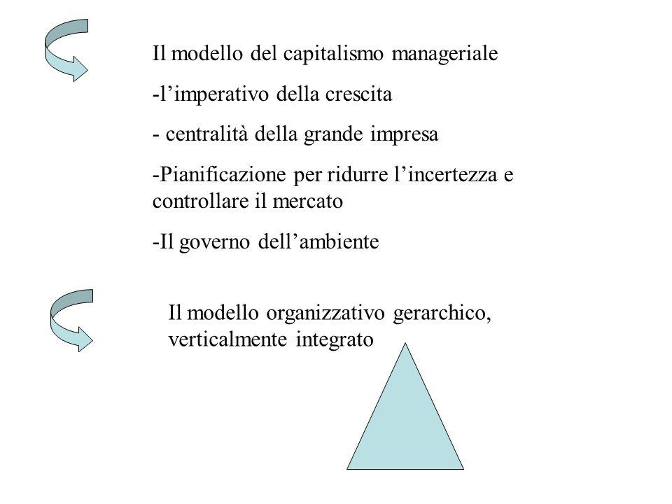 Il modello del capitalismo manageriale -l'imperativo della crescita - centralità della grande impresa -Pianificazione per ridurre l'incertezza e controllare il mercato -Il governo dell'ambiente Il modello organizzativo gerarchico, verticalmente integrato