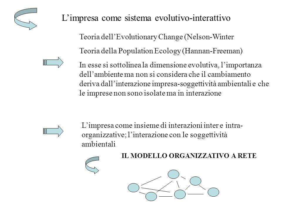 L'impresa come sistema evolutivo-interattivo Teoria dell'Evolutionary Change (Nelson-Winter Teoria della Population Ecology (Hannan-Freeman) In esse si sottolinea la dimensione evolutiva, l'importanza dell'ambiente ma non si considera che il cambiamento deriva dall'interazione impresa-soggettività ambientali e che le imprese non sono isolate ma in interazione L'impresa come insieme di interazioni inter e intra- organizzative; l'interazione con le soggettività ambientali IL MODELLO ORGANIZZATIVO A RETE
