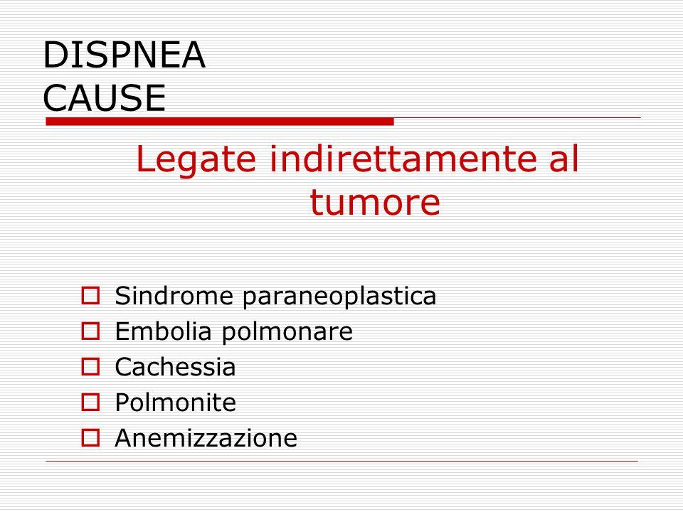 DISPNEA CAUSE Legate indirettamente al tumore  Sindrome paraneoplastica  Embolia polmonare  Cachessia  Polmonite  Anemizzazione