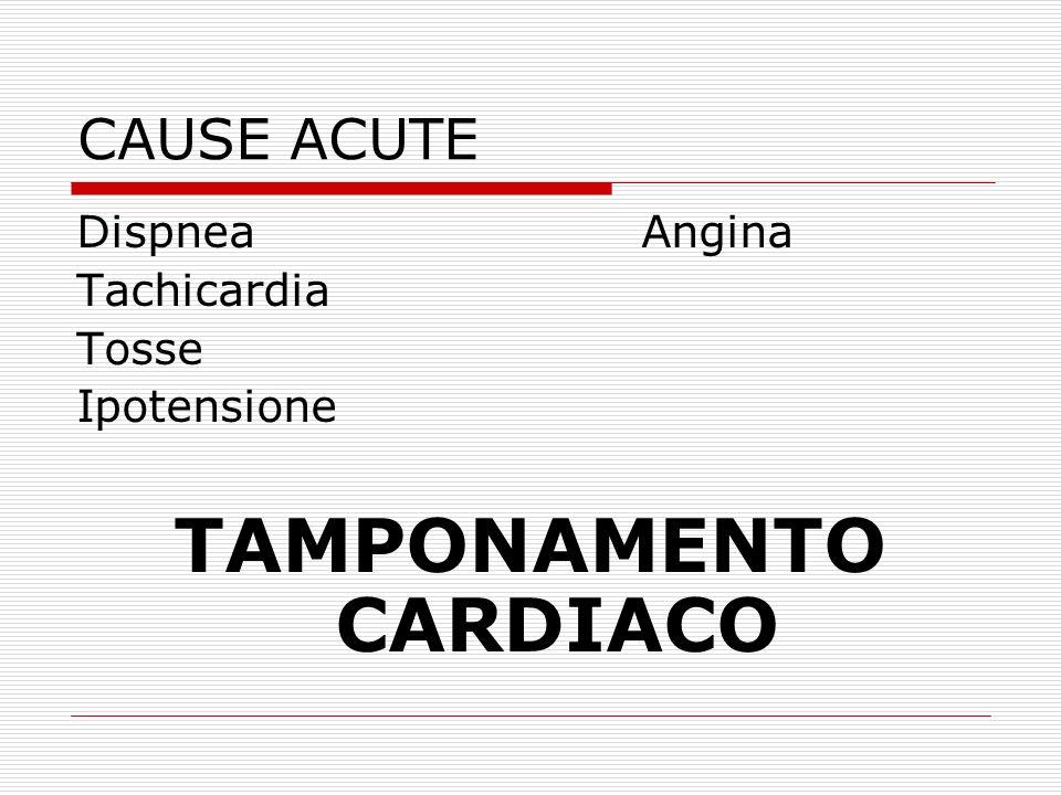 CAUSE ACUTE Dispnea Angina Tachicardia Tosse Ipotensione TAMPONAMENTO CARDIACO